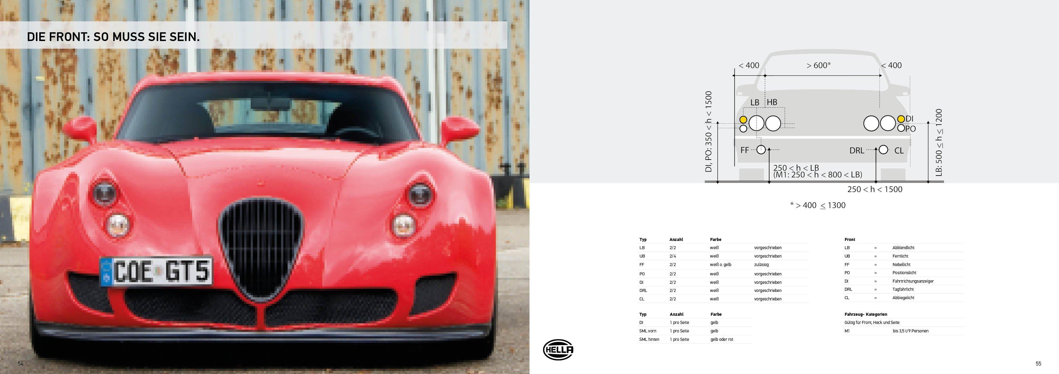 Tuner-Broschüre-Final_DTP_128